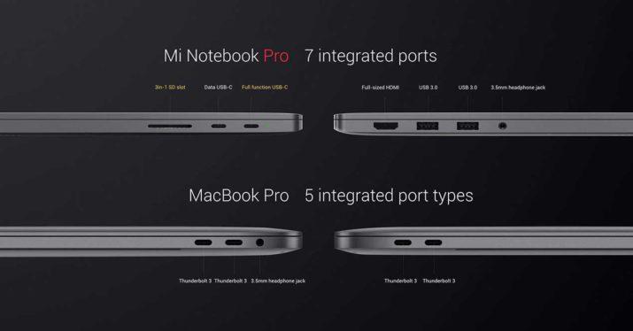 xiaomi mi notebook pro puertos