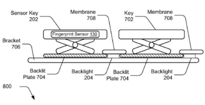 Microsoft sensor huellas