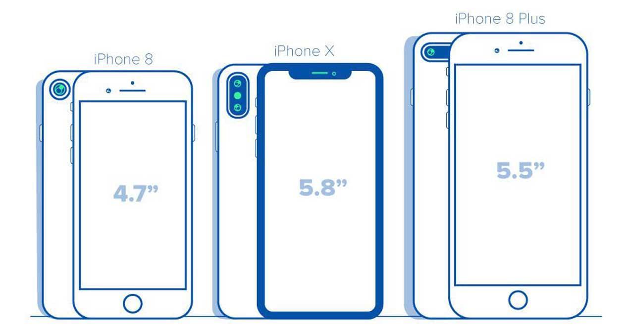 65297ce57ba Así (de mal) se ven algunas apps en el iPhone X