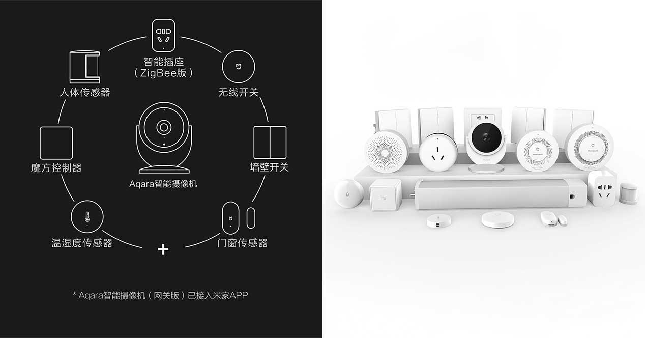 Xiaomi Aqara Smart Camera: la cámara que también controla
