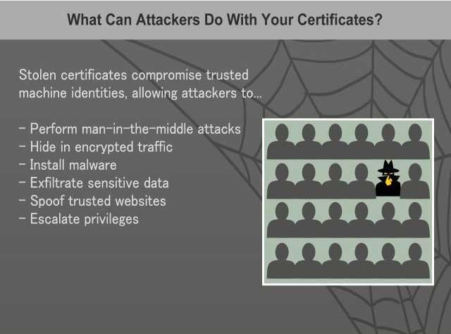 qué se puede hacer con certificados falsos