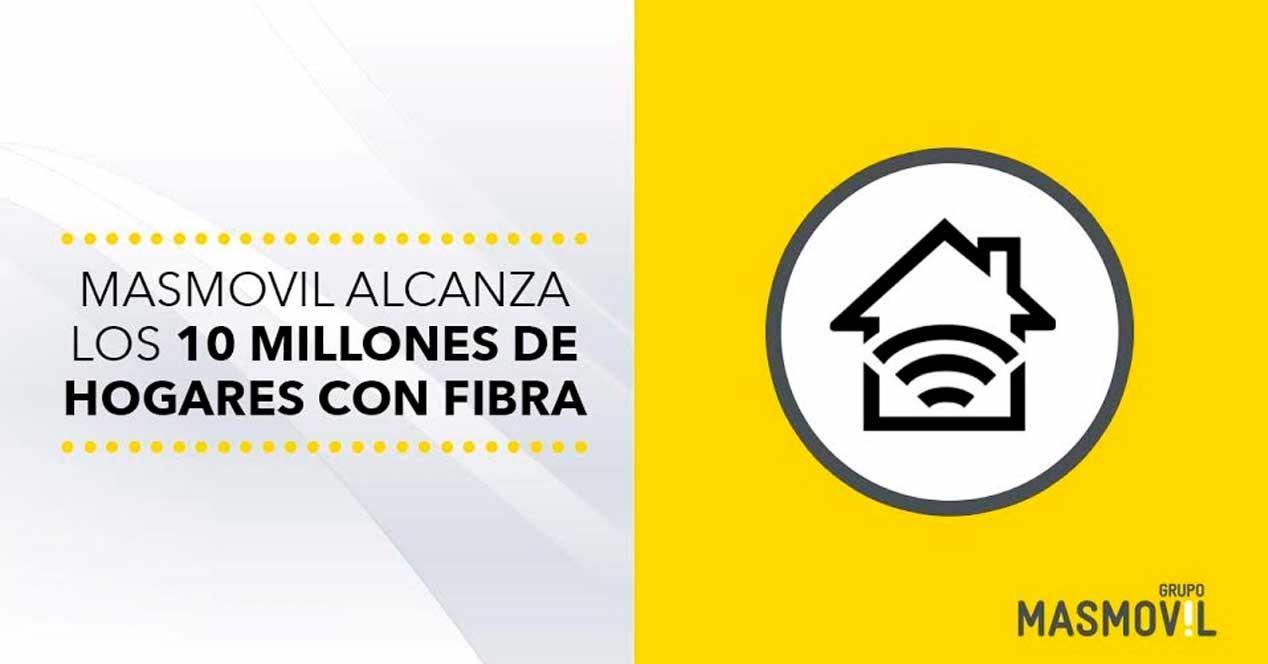 f81aea0264b51 Las ofertas de fibra barata en junio 2018