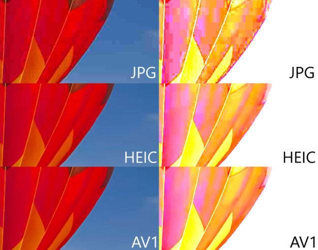 jpg vs heic vs av1