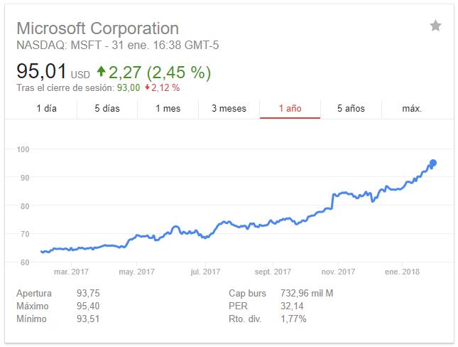 microsoft acciones enero 2018
