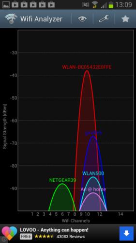 Cómo mejorar la conexión WiFi en casa