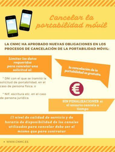 Cancelar-la-portabilidad-móvil-1