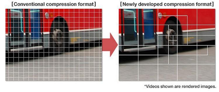 El códec H 266 o FVC ya está en desarrollo: mejorando más