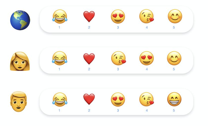 emojis san valentin facebook