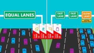 Vodafone Pass y la neutralidad de la red, ¿por qué van a investigarlo en Reino Unido?