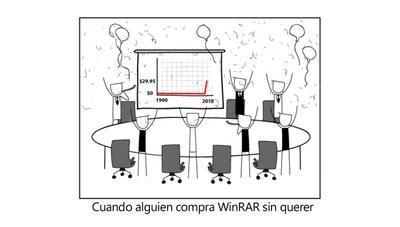 Año 2018: WinRAR sigue funcionado con licencia gratuita