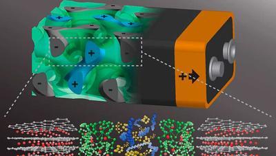 Este nuevo diseño permite a las baterías recargarse en segundos