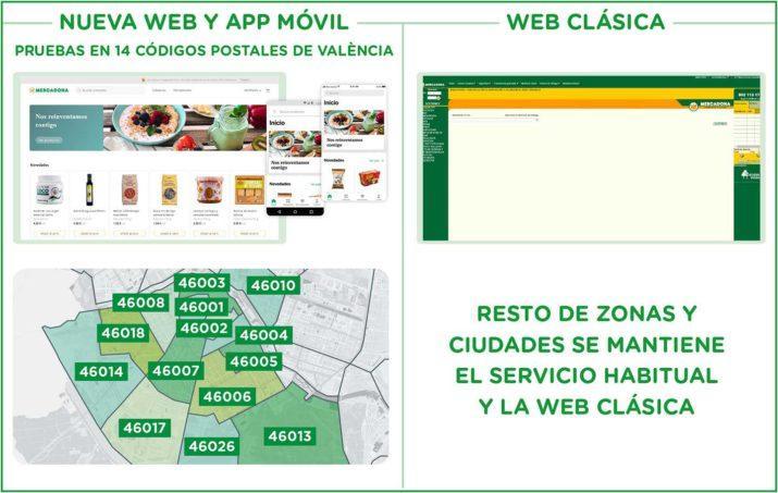 web-compra-online-mercadona