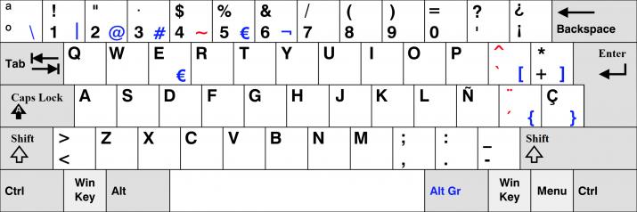 teclado ISO españa
