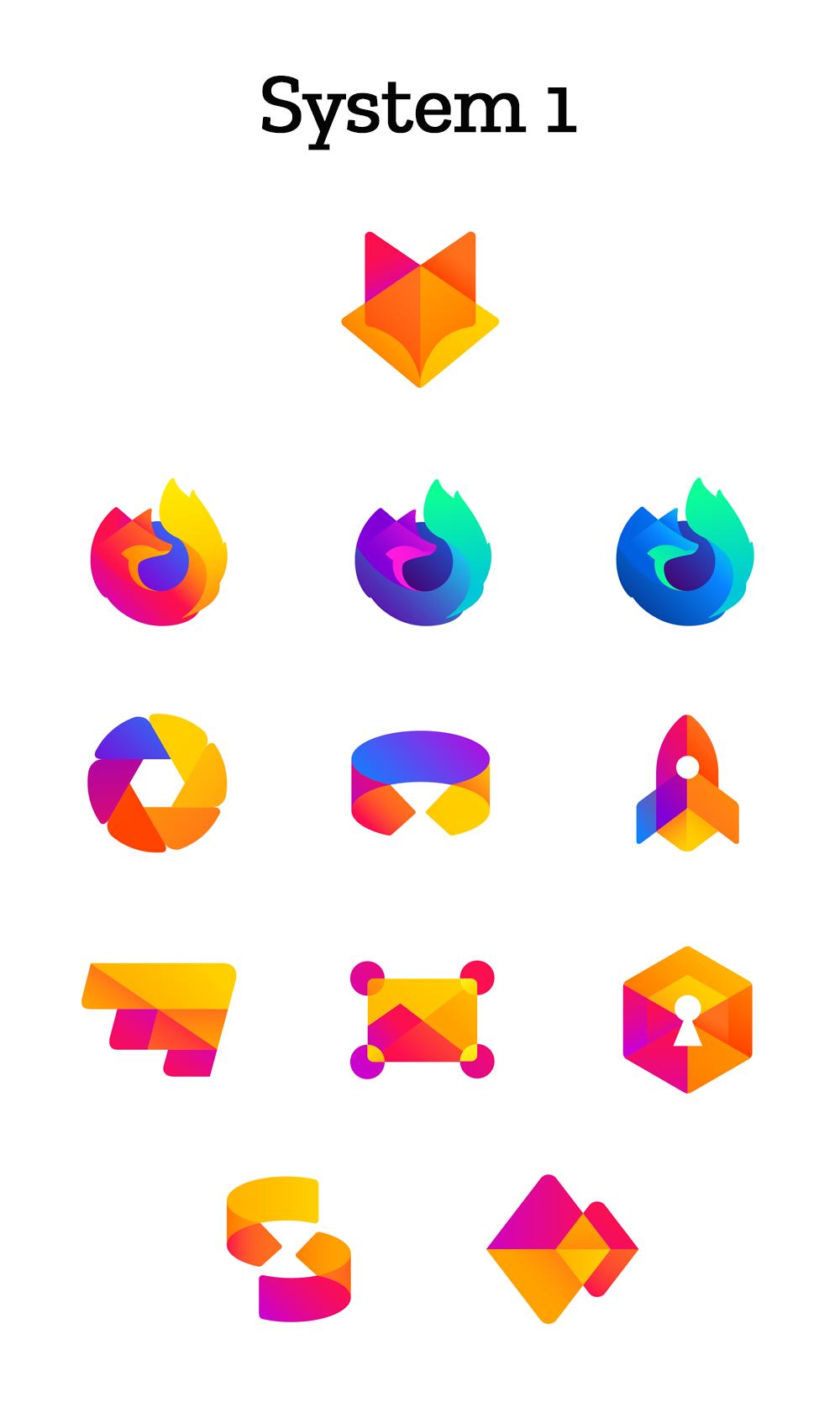 System 1 Firefox