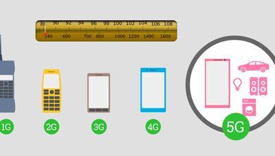 Bandas del 5G, 4G, 3G y 2G en España: frecuencias telefonía móvil de cada operador