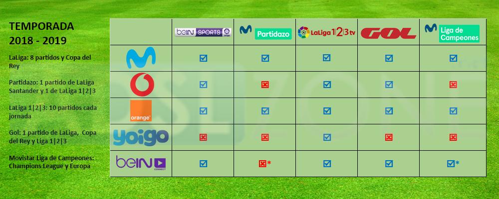 futboltv2