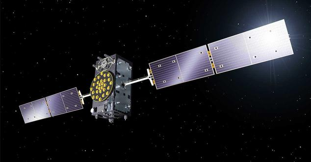 galileo satelite