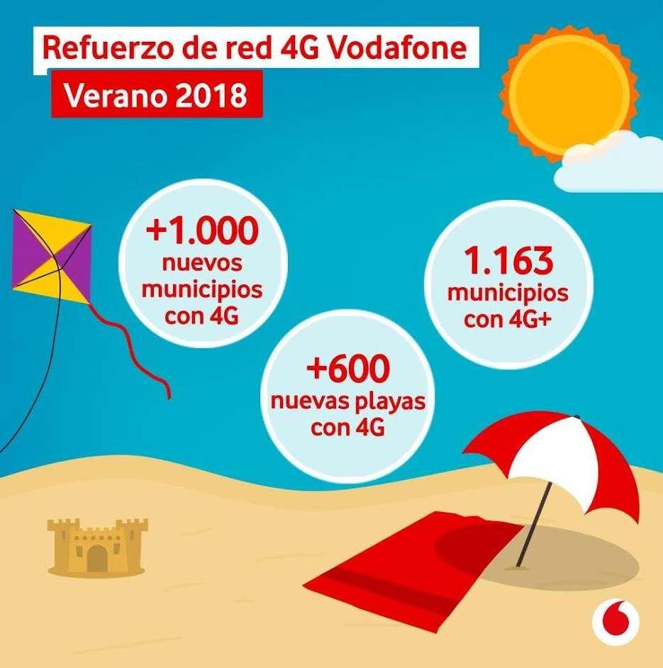 verano 2018 vodafone