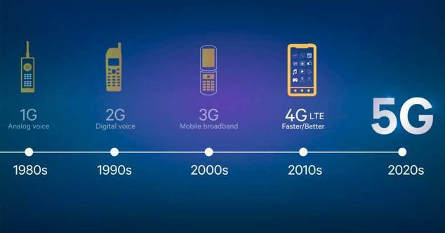 Ver noticia 'Esto es lo que costará a las marcas poner 5G a sus móviles'