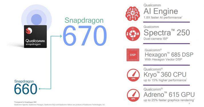 snapdragon 670 características
