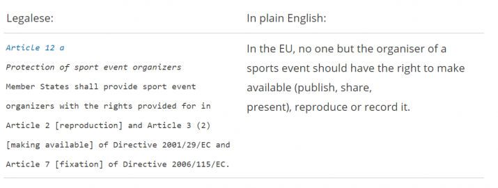 articulo 12 reforma copyright