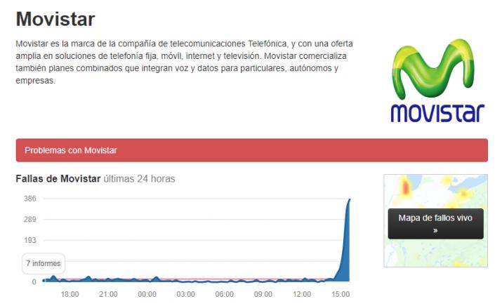 movistar+ caido downdetector