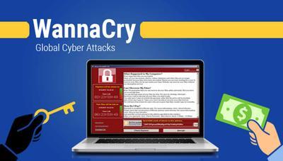 Al fin han identificado al autor de WannaCry y sí, es de Corea del Norte