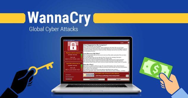 Ver noticia 'Al fin han identificado al autor de WannaCry y sí, es de Corea del Norte'