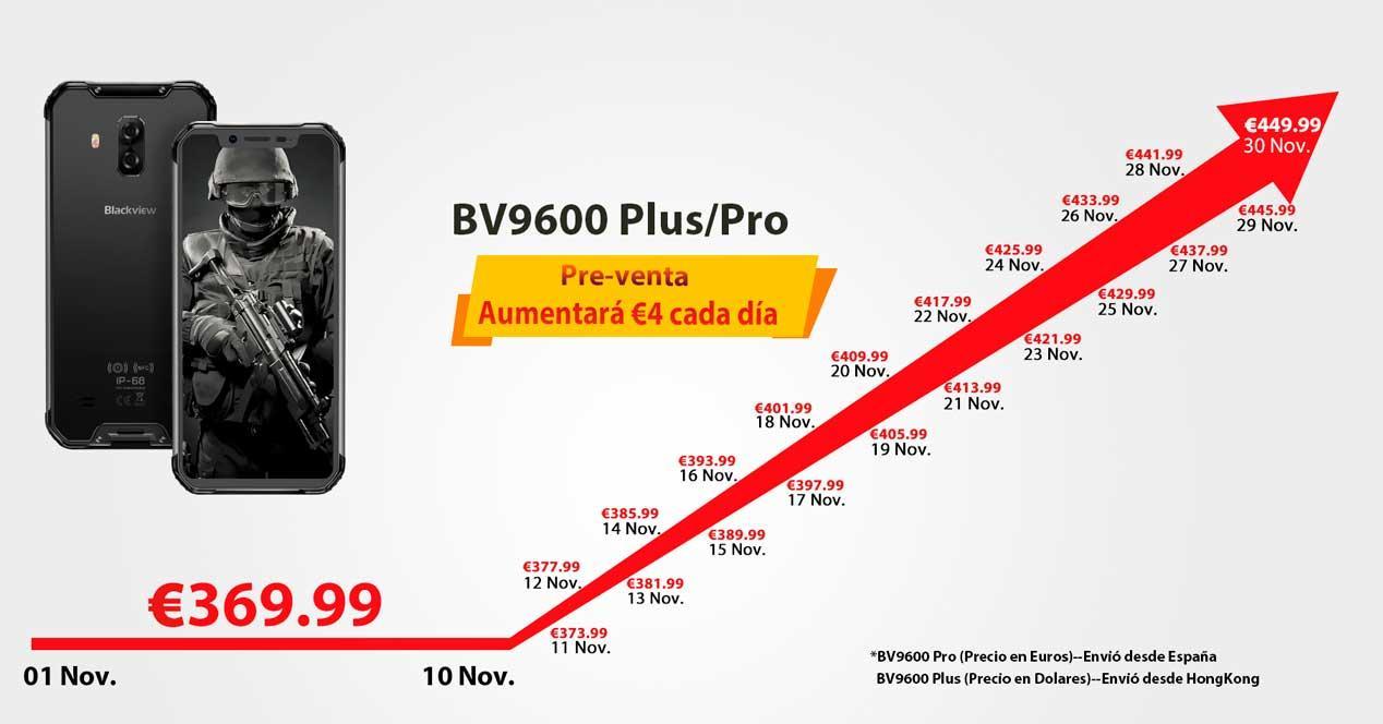 BV9600 Pro