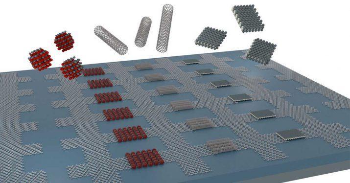 grafeno nanomaterial