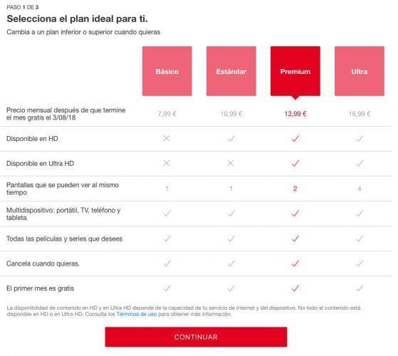 netflix tarifa actual oct 2018