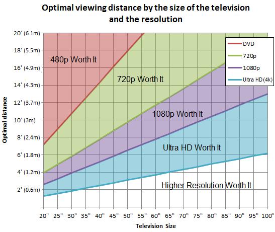 medidas de un televisor