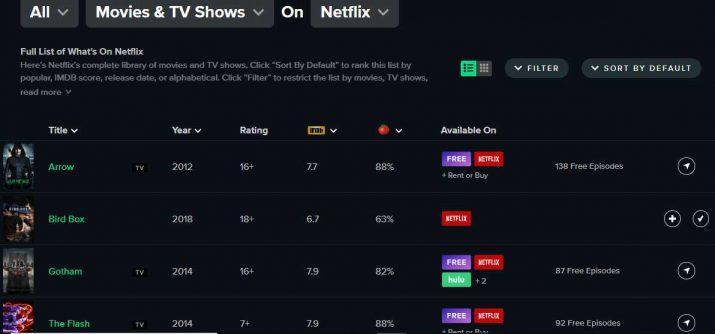 saber qué series hay en Netflix