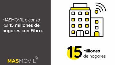 La cobertura de fibra óptica de MásMóvil supera los 15 millones de hogares