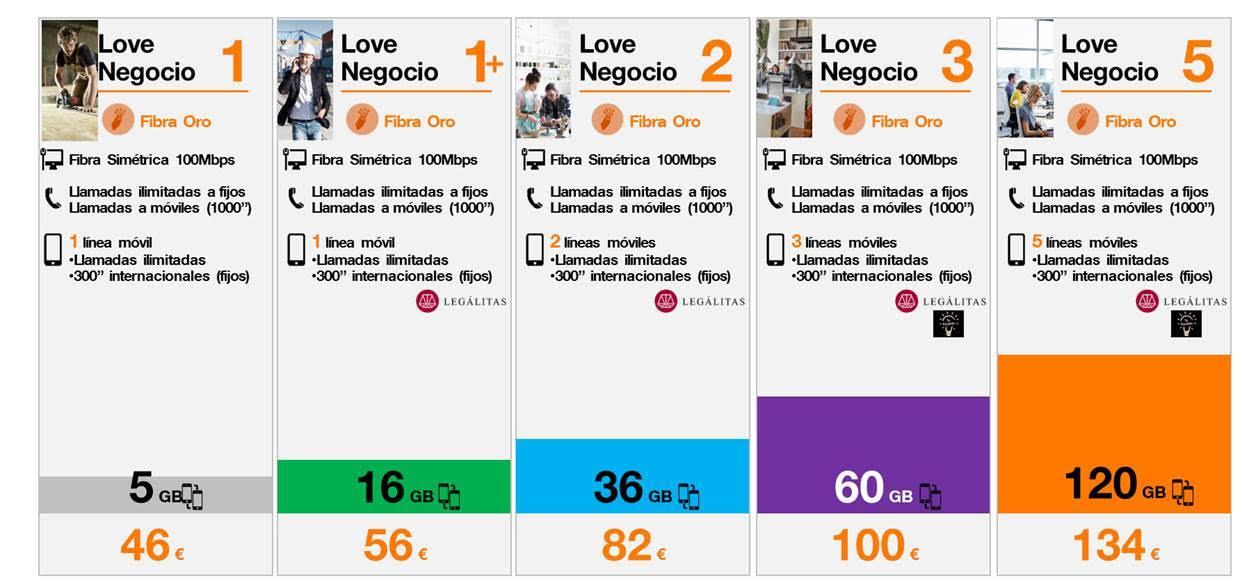 orange love negocio