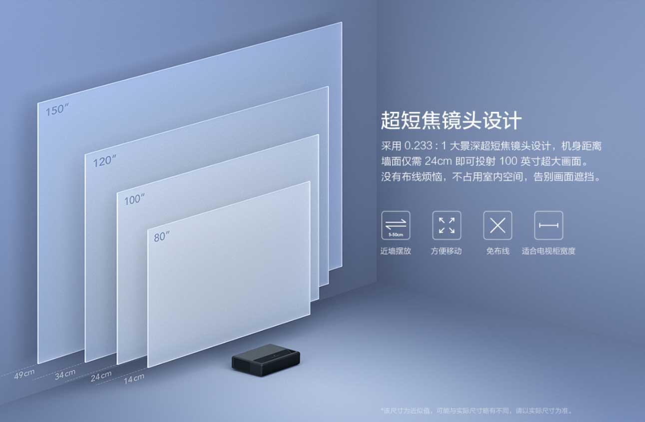 Xiaomi Mi Laser Projector 4K: nuevo proyector que vale igual que el