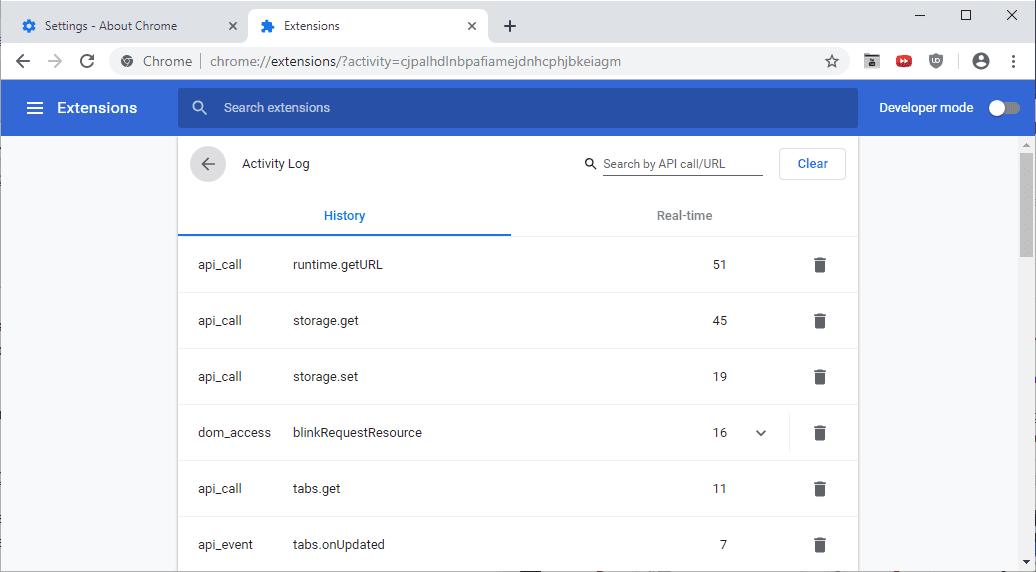 Chrome has a hidden menu for extensions control – Chaali