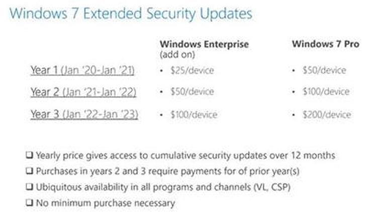 precio actualizar windows 7