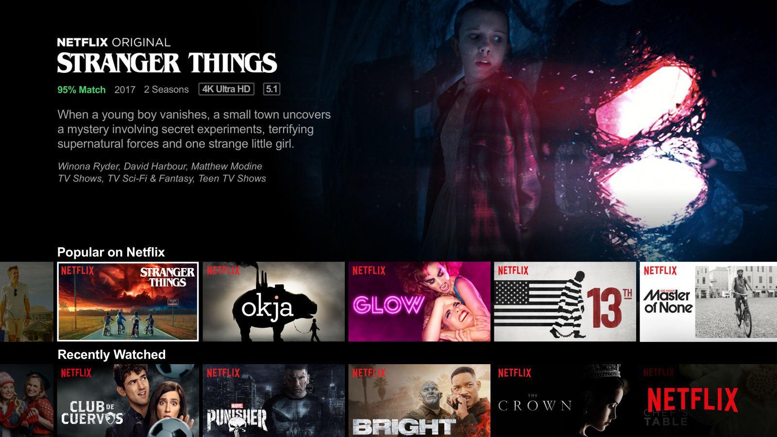 Netflix en 4K UHD, todo lo que necesitas saber, dispositivos