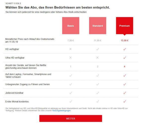 precios alemania netflix abril 2019