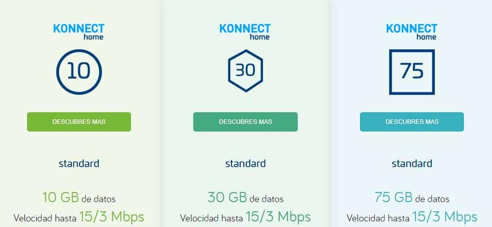 konnect internet por satélite