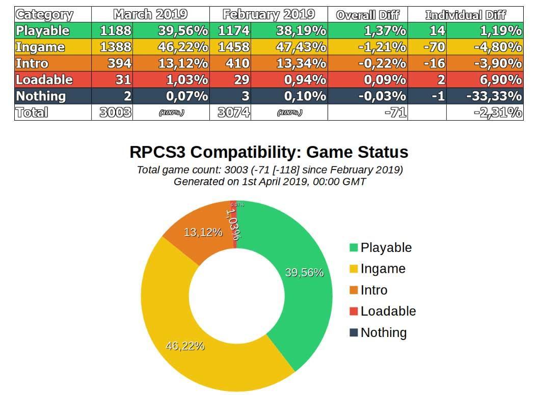 RPCS3: el emulador de PS3 ya permite jugar a Gran Turismo en PC