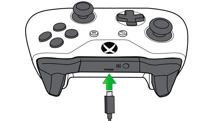 Esquema de conexión de cables del mando de Xbox One