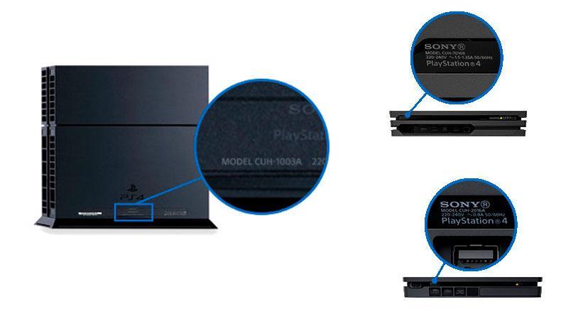 Esquema de ayuda para localizar el modelo de PS4