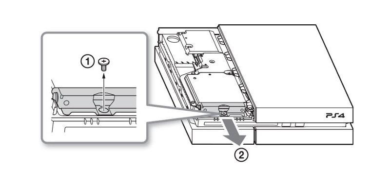 Pasos para quitar el disco duro de la PS4