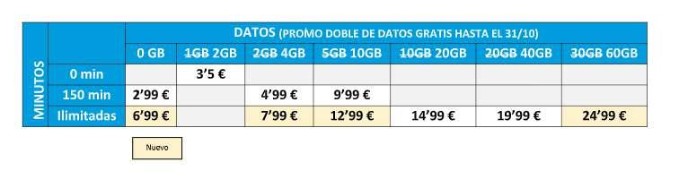 suop 60gb