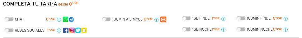 Bonos de Simyo