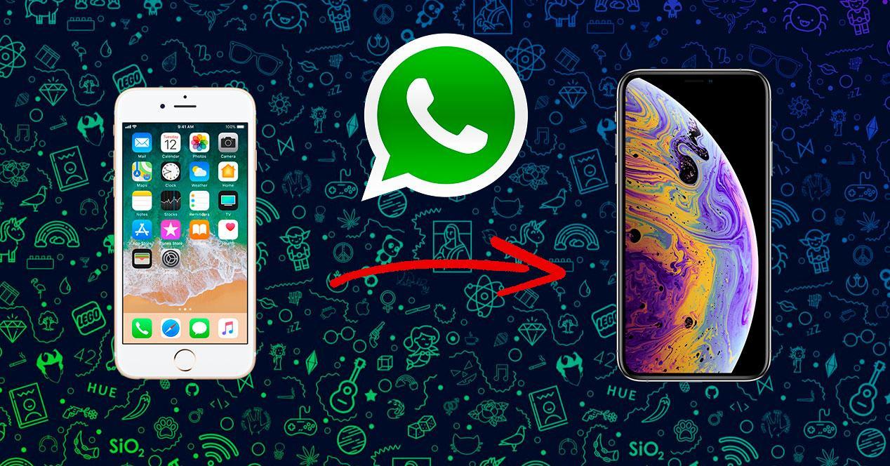 Cambiar WhatsApp de teléfono con el mismo número