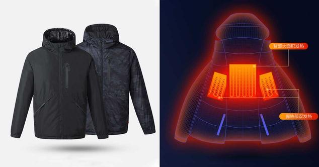 xiaomi chaqueta calefaccion