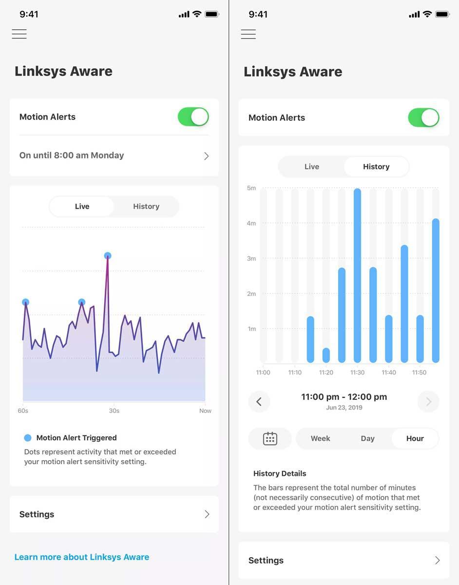 linksys aware wifi deteccion movimiento